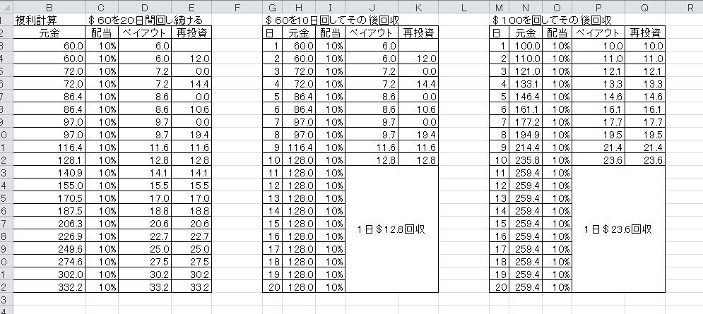 steelbusiness 複利運用.jpg