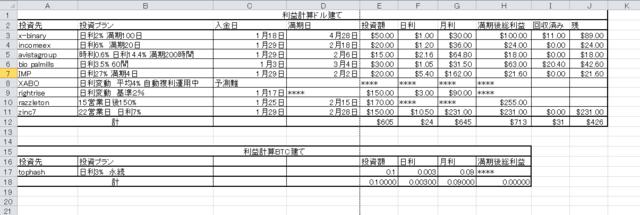 2017.1.29 資産管理.png