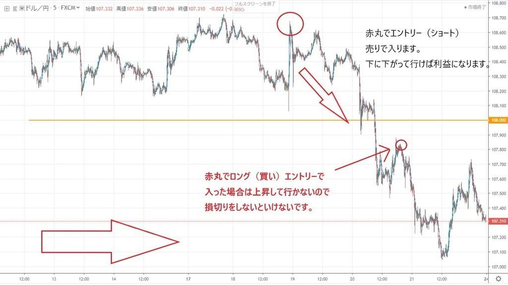 ドル円5分14.jpg