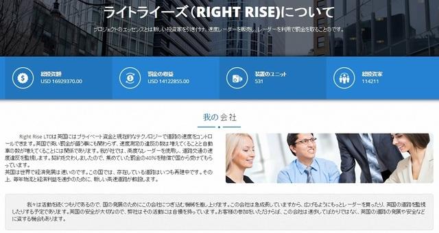 RightRise corpration.jpg