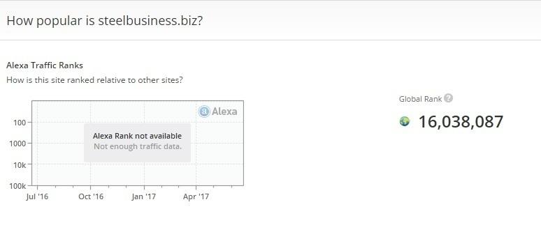 steelbusiness aleza.jpg